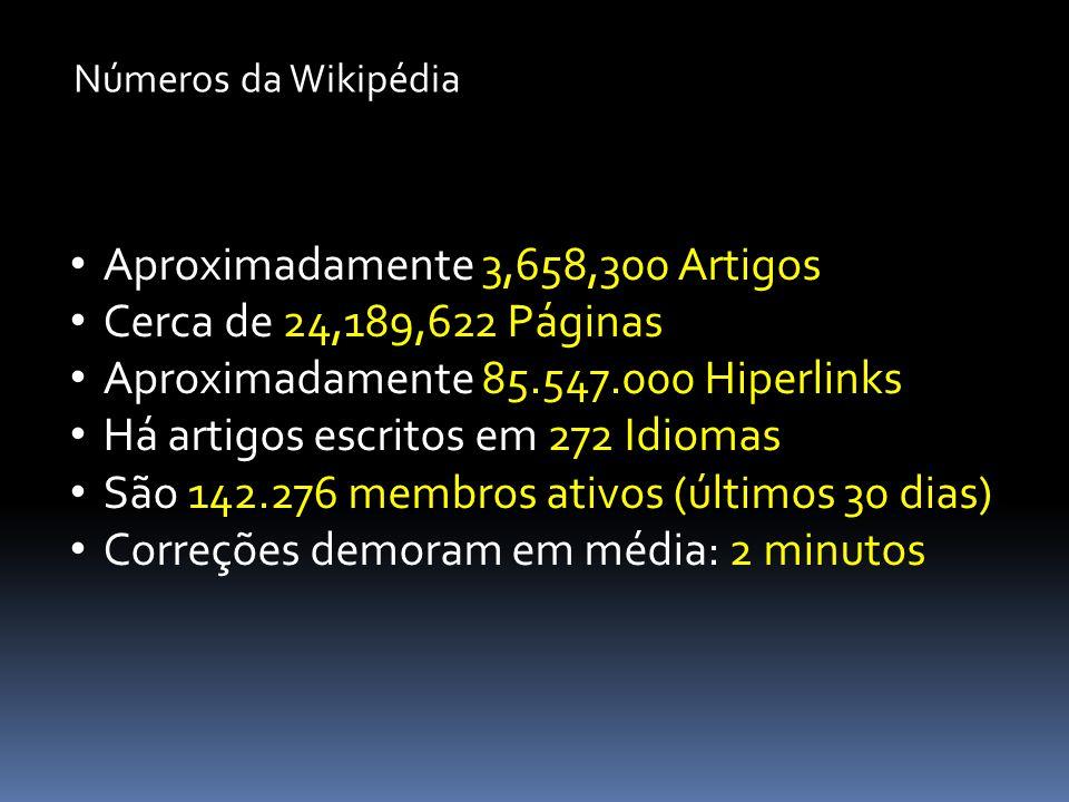 Aproximadamente 3,658,300 Artigos Cerca de 24,189,622 Páginas