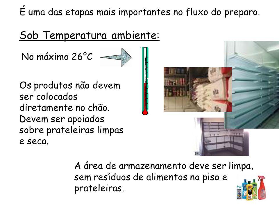 Sob Temperatura ambiente: