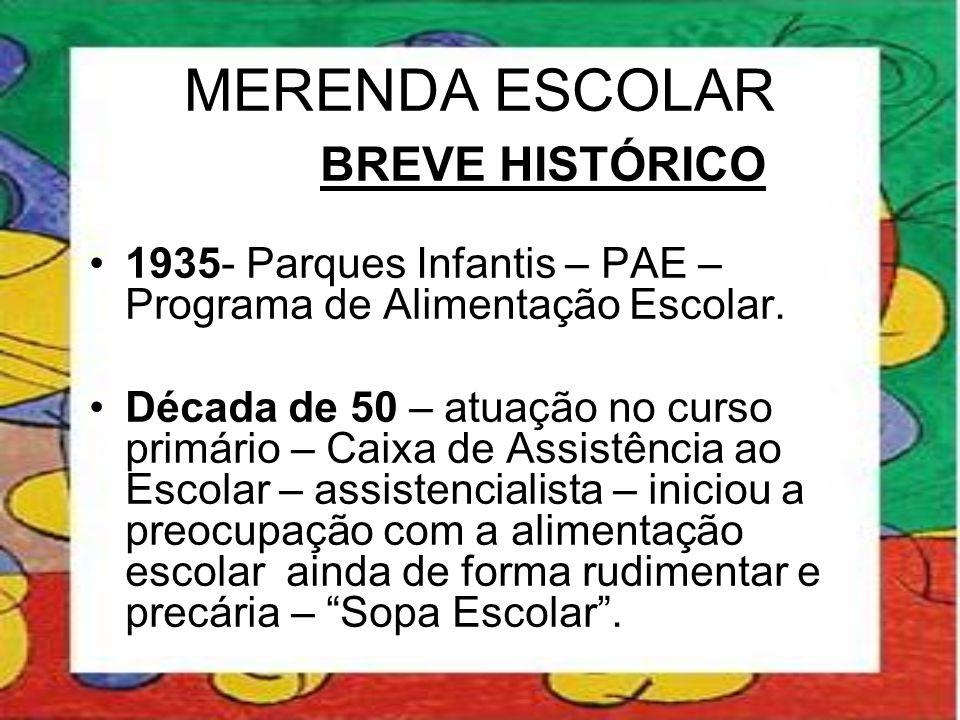 MERENDA ESCOLAR BREVE HISTÓRICO. 1935- Parques Infantis – PAE – Programa de Alimentação Escolar.