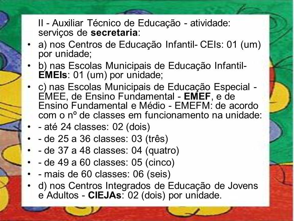 II - Auxiliar Técnico de Educação - atividade: serviços de secretaria: