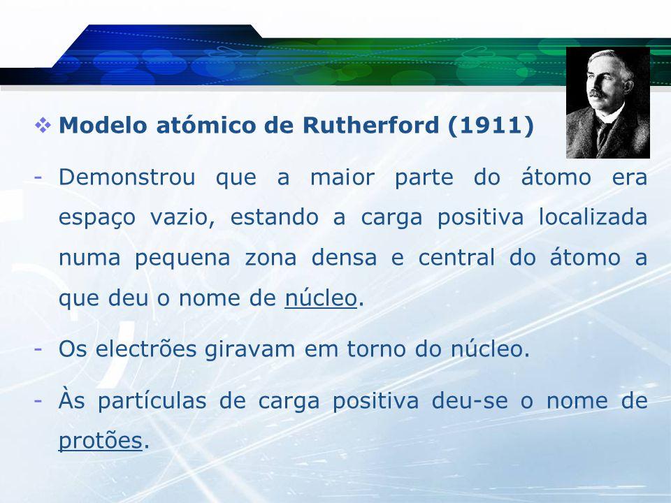 Modelo atómico de Rutherford (1911)