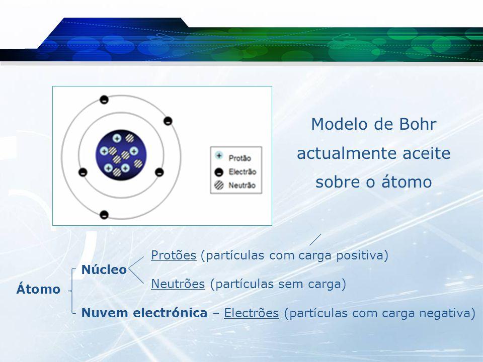 Modelo de Bohr actualmente aceite sobre o átomo