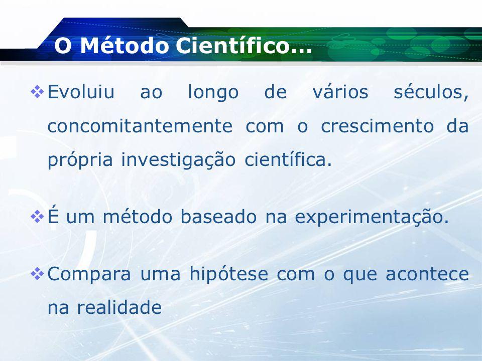 O Método Científico… Evoluiu ao longo de vários séculos, concomitantemente com o crescimento da própria investigação científica.