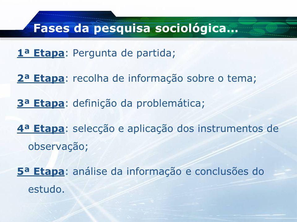 Fases da pesquisa sociológica…
