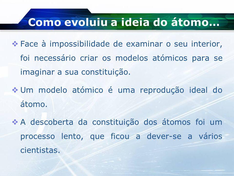 Como evoluiu a ideia do átomo…