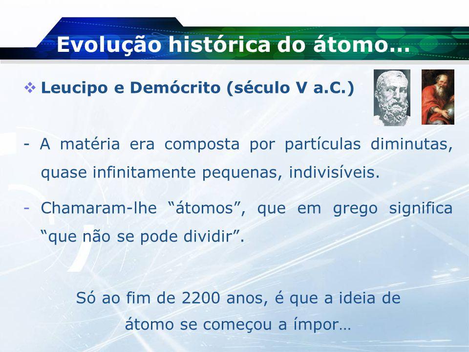Evolução histórica do átomo…
