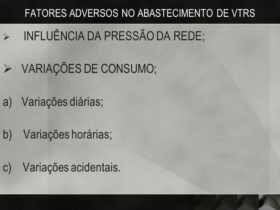 FATORES ADVERSOS NO ABASTECIMENTO DE VTRS