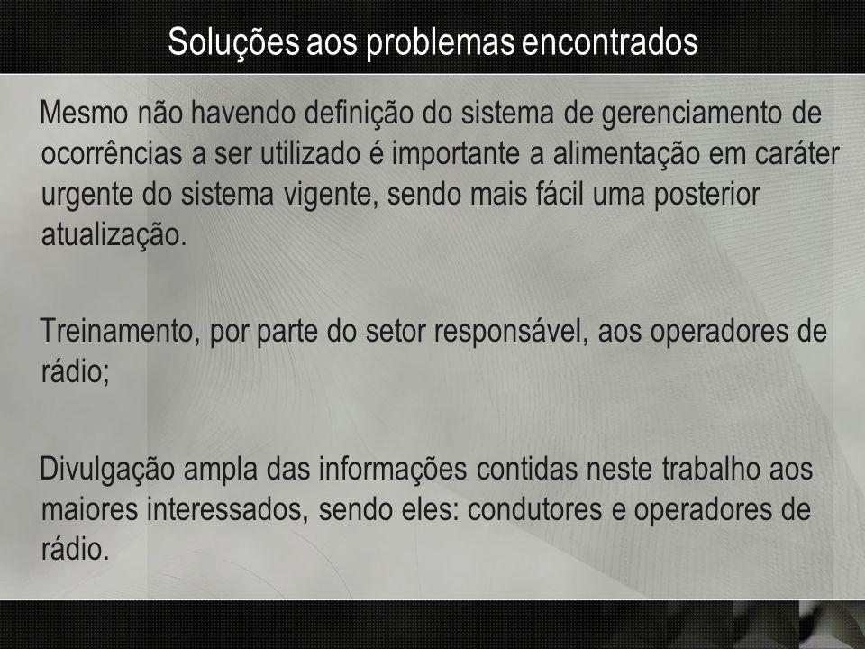Soluções aos problemas encontrados