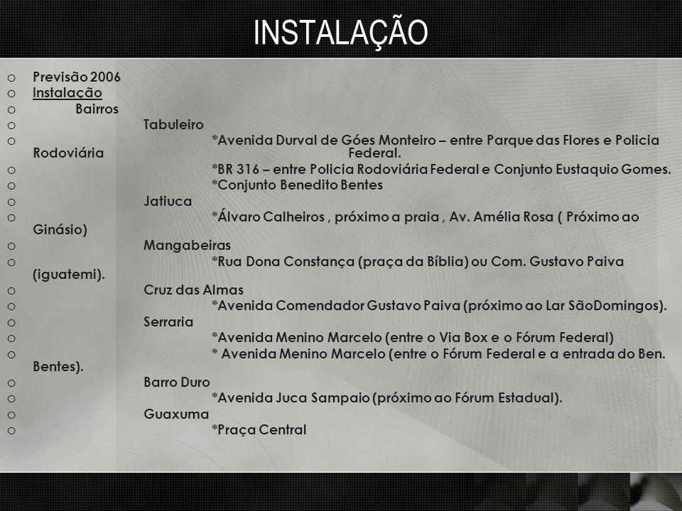 INSTALAÇÃO Previsão 2006 Instalação Bairros Tabuleiro