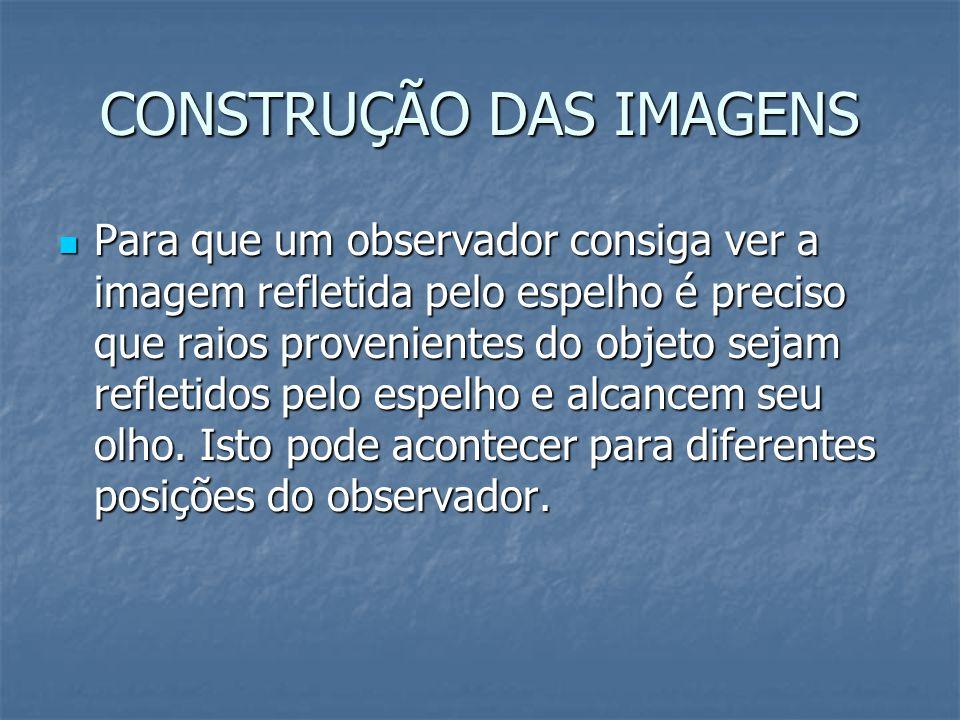 CONSTRUÇÃO DAS IMAGENS