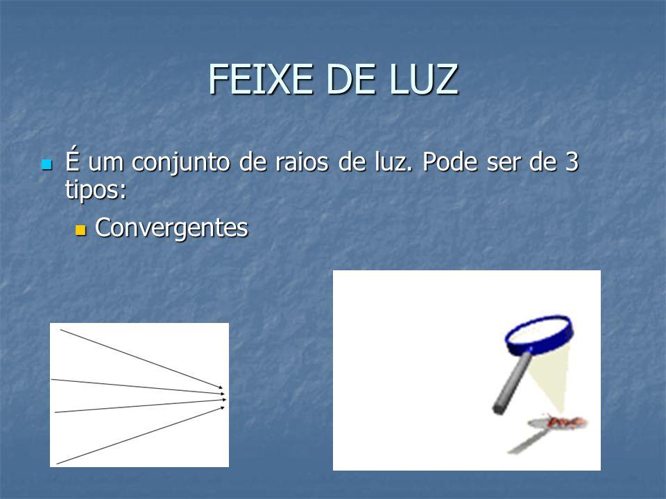 FEIXE DE LUZ É um conjunto de raios de luz. Pode ser de 3 tipos: