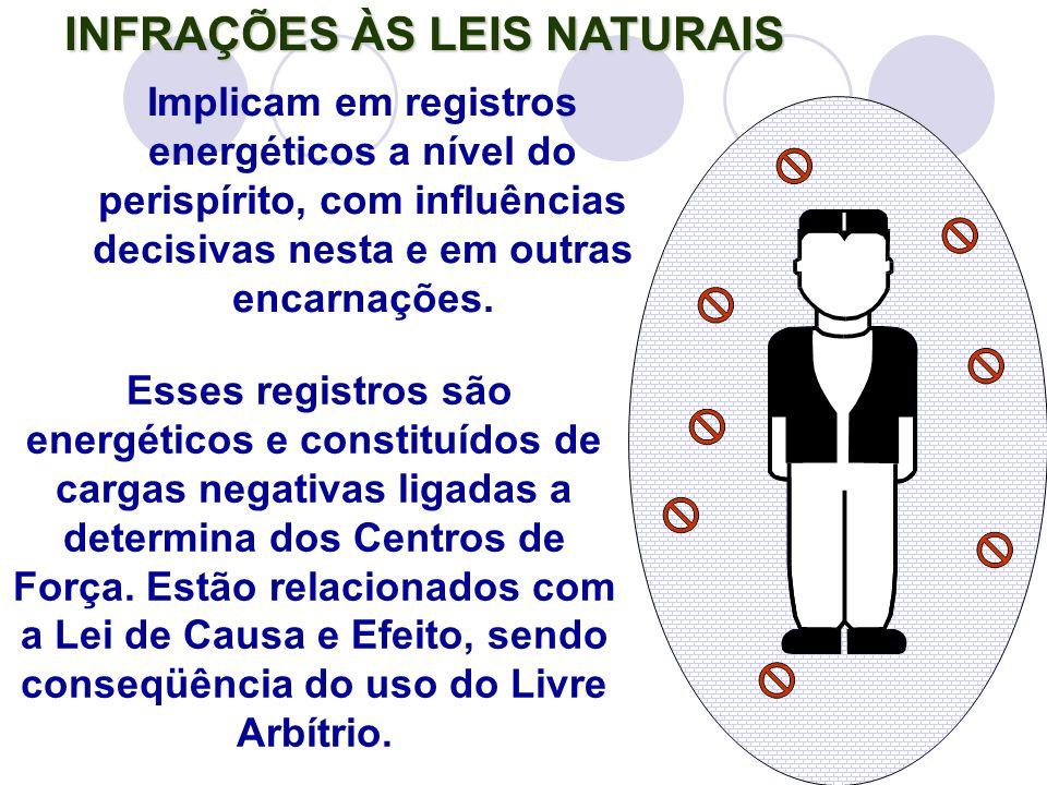 INFRAÇÕES ÀS LEIS NATURAIS