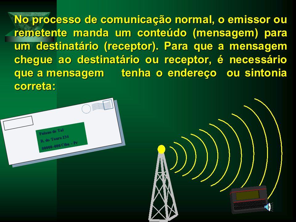 No processo de comunicação normal, o emissor ou remetente manda um conteúdo (mensagem) para um destinatário (receptor). Para que a mensagem chegue ao destinatário ou receptor, é necessário que a mensagem tenha o endereço ou sintonia correta: