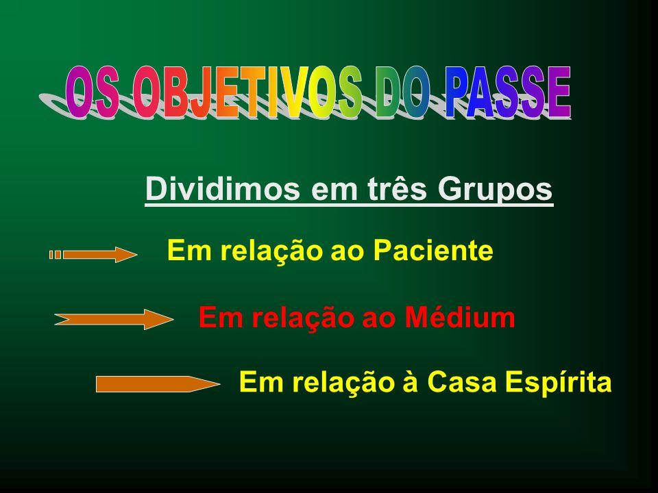 Dividimos em três Grupos Em relação à Casa Espírita