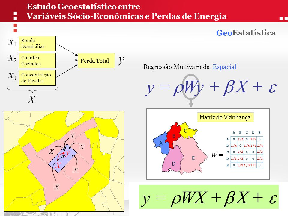 y =  X +  Wy + y = WX +  X +  y x1 x2 x3 X