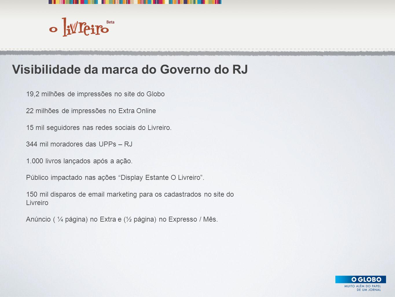 Visibilidade da marca do Governo do RJ