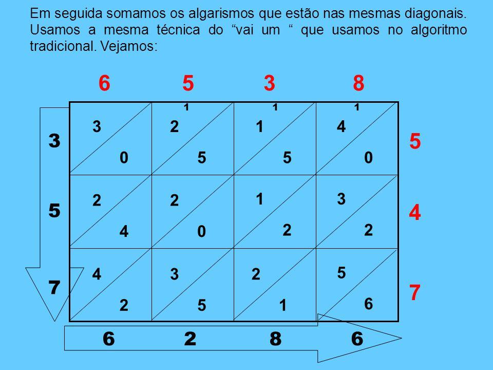 Em seguida somamos os algarismos que estão nas mesmas diagonais