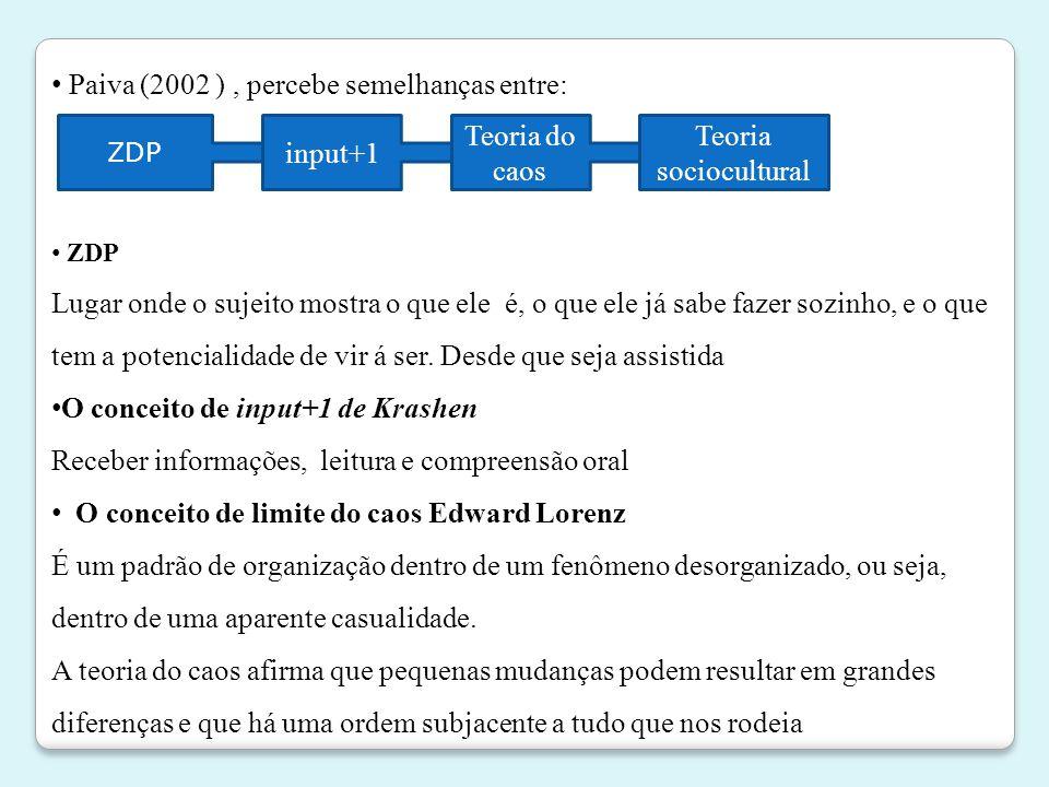 Paiva (2002 ) , percebe semelhanças entre: