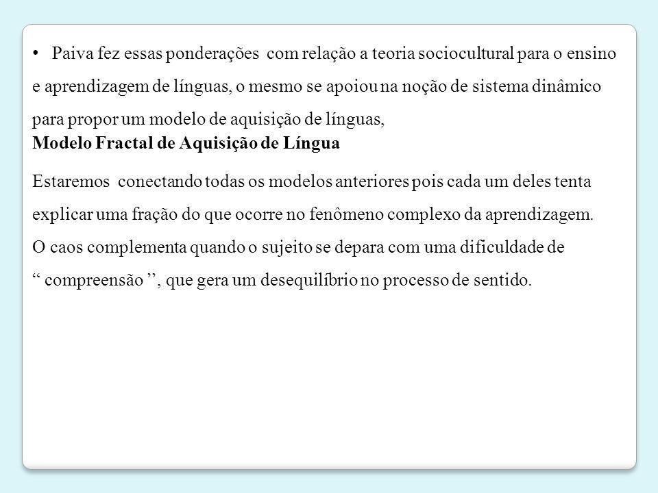 Modelo Fractal de Aquisição de Língua
