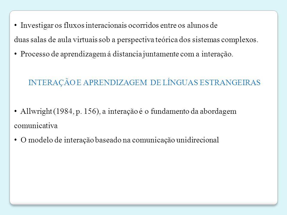 INTERAÇÃO E APRENDIZAGEM DE LÍNGUAS ESTRANGEIRAS