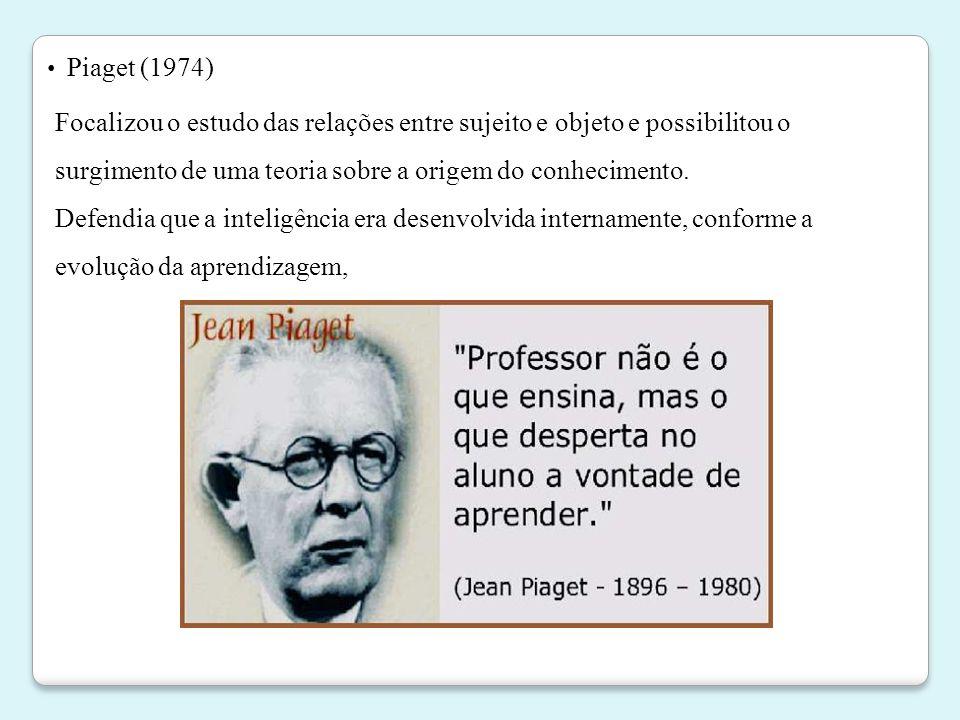Piaget (1974) Focalizou o estudo das relações entre sujeito e objeto e possibilitou o surgimento de uma teoria sobre a origem do conhecimento.