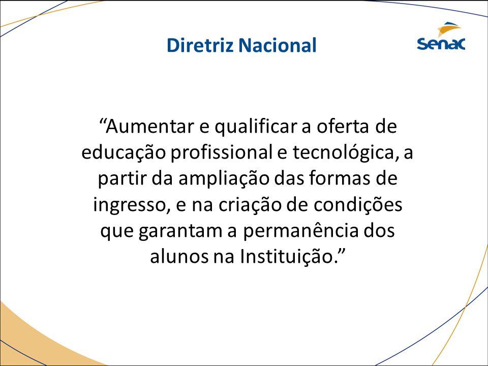 Diretriz Nacional