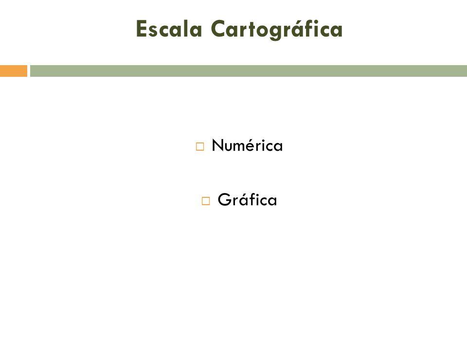 Escala Cartográfica Numérica Gráfica