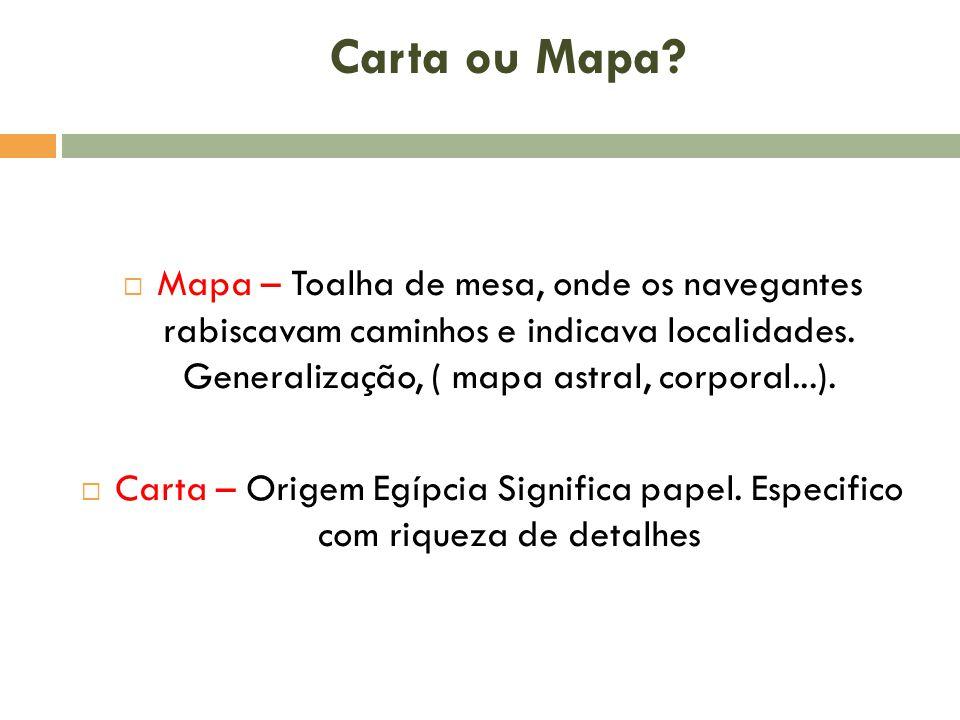 Carta ou Mapa Mapa – Toalha de mesa, onde os navegantes rabiscavam caminhos e indicava localidades. Generalização, ( mapa astral, corporal...).