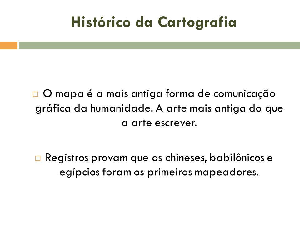 Histórico da Cartografia
