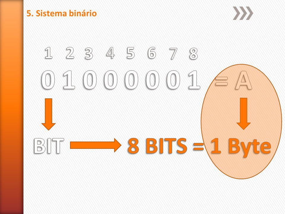 5. Sistema binário 1 2 3 4 5 6 7 8 0 1 0 0 0 0 0 1 = A BIT 8 BITS = 1 Byte