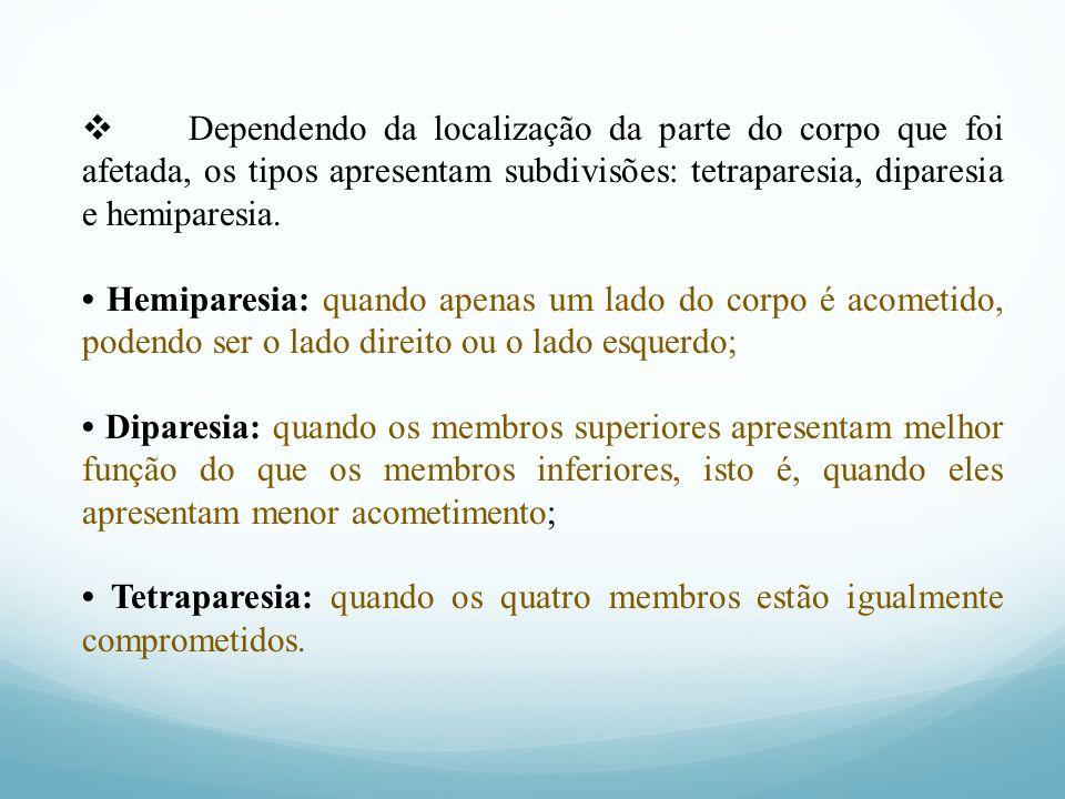 Dependendo da localização da parte do corpo que foi afetada, os tipos apresentam subdivisões: tetraparesia, diparesia e hemiparesia.