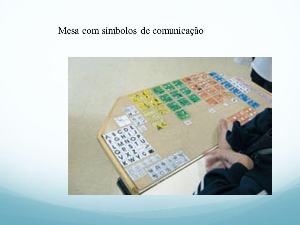 Mesa com símbolos de comunicação