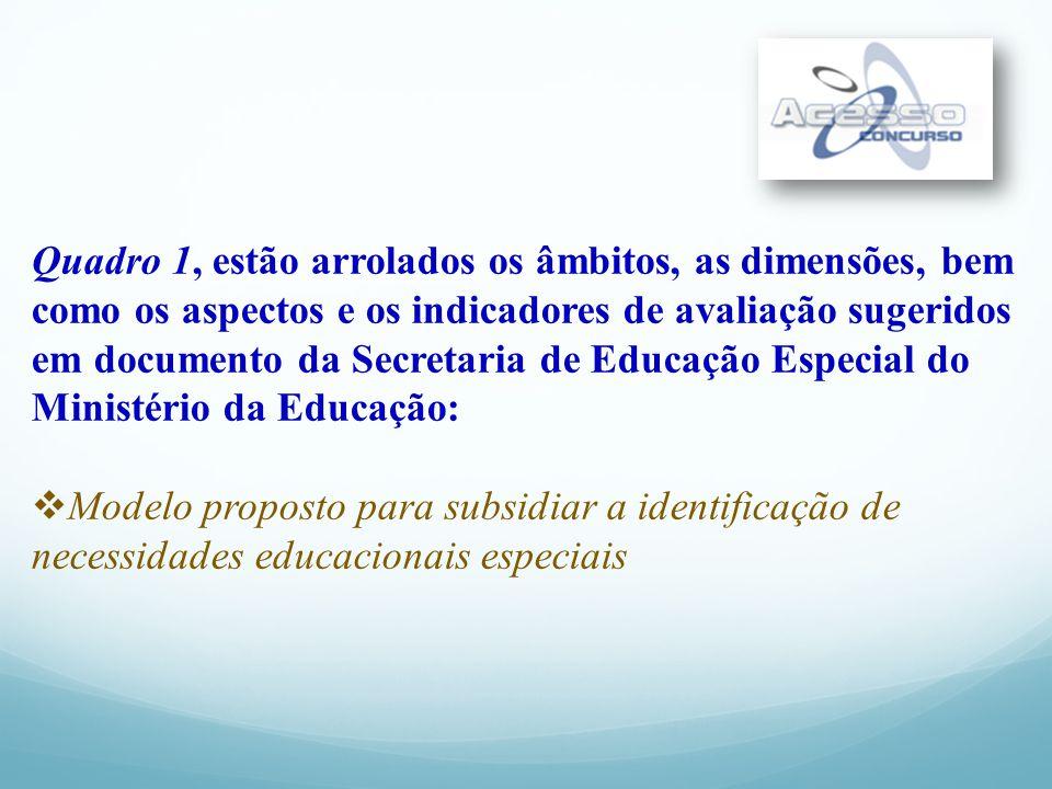Quadro 1, estão arrolados os âmbitos, as dimensões, bem como os aspectos e os indicadores de avaliação sugeridos em documento da Secretaria de Educação Especial do Ministério da Educação:
