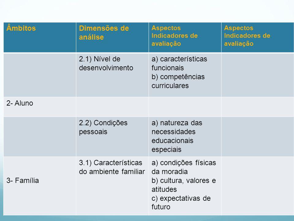 a) características funcionais b) competências curriculares