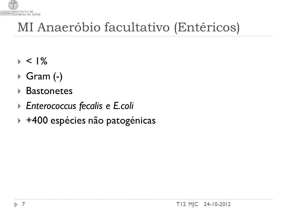MI Anaeróbio facultativo (Entéricos)
