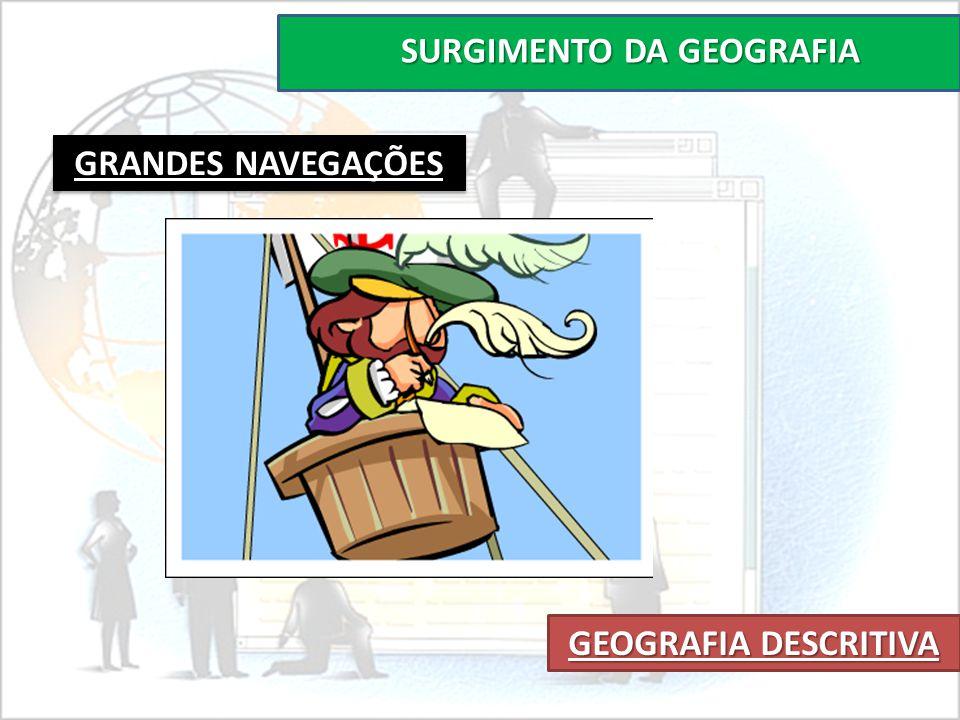 SURGIMENTO DA GEOGRAFIA