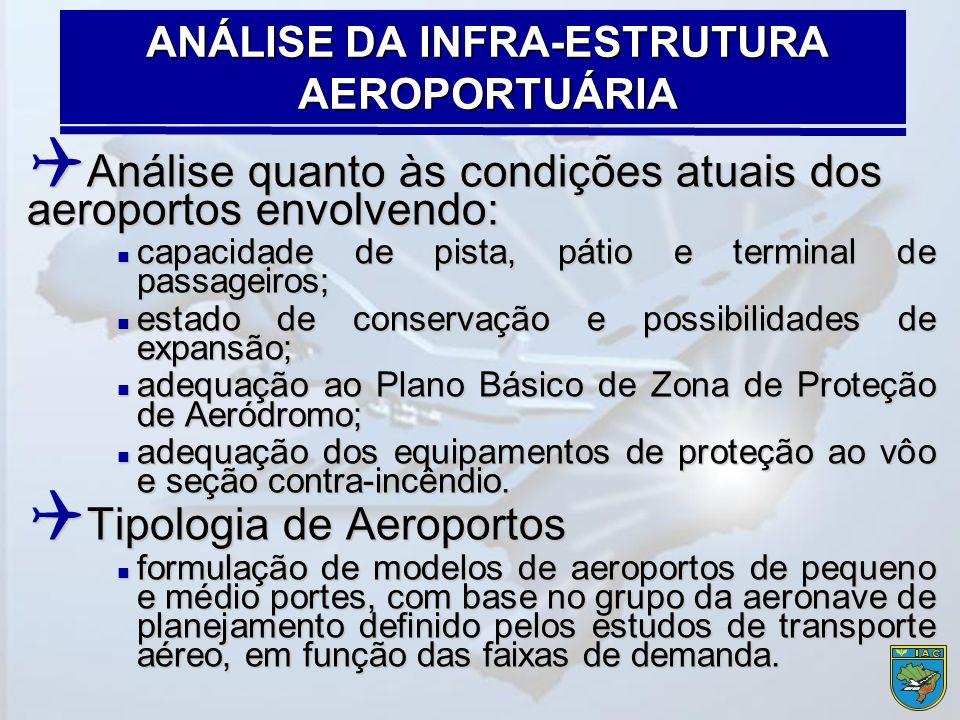 ANÁLISE DA INFRA-ESTRUTURA AEROPORTUÁRIA