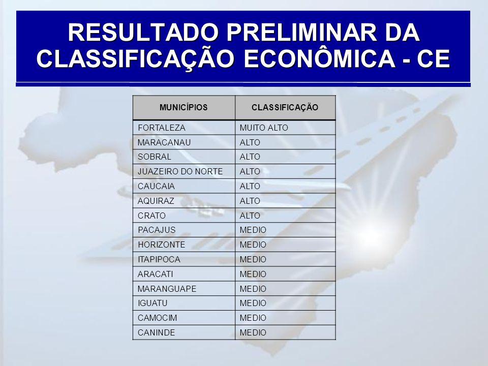 RESULTADO PRELIMINAR DA CLASSIFICAÇÃO ECONÔMICA - CE