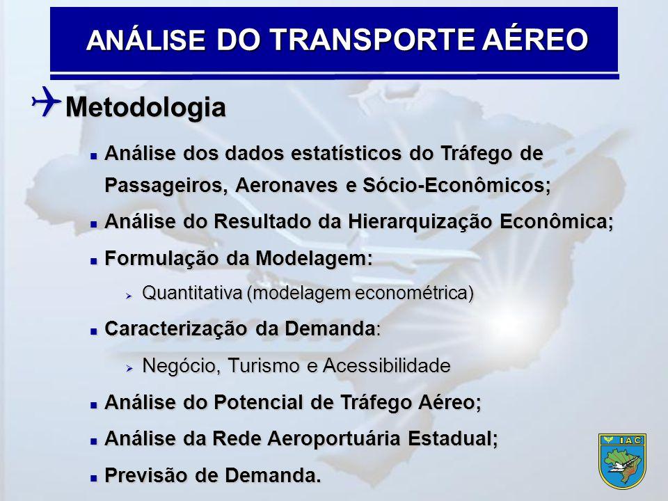 ANÁLISE DO TRANSPORTE AÉREO