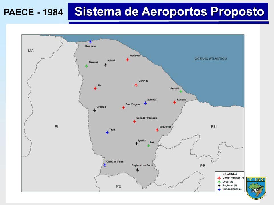 Sistema de Aeroportos Proposto