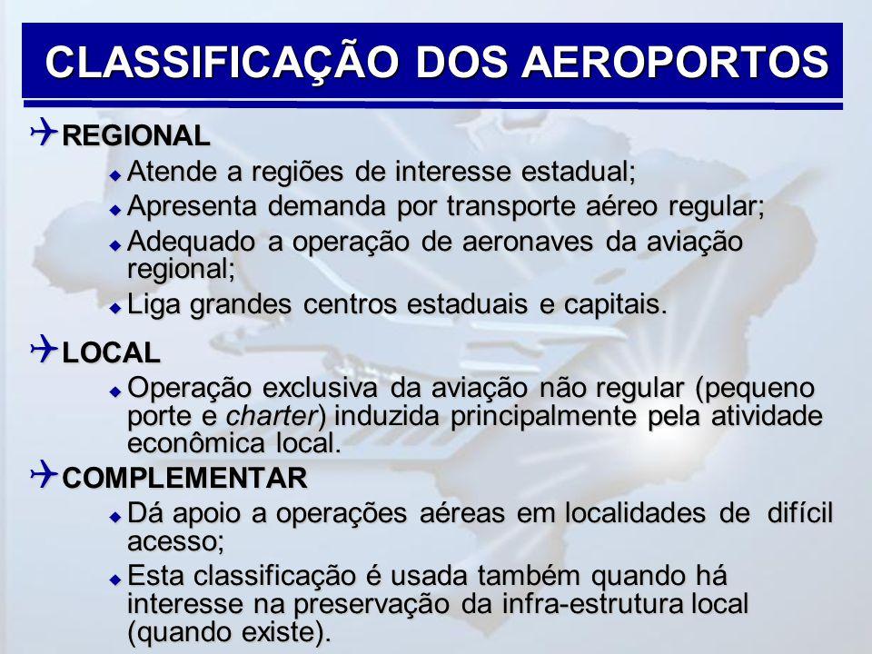 CLASSIFICAÇÃO DOS AEROPORTOS