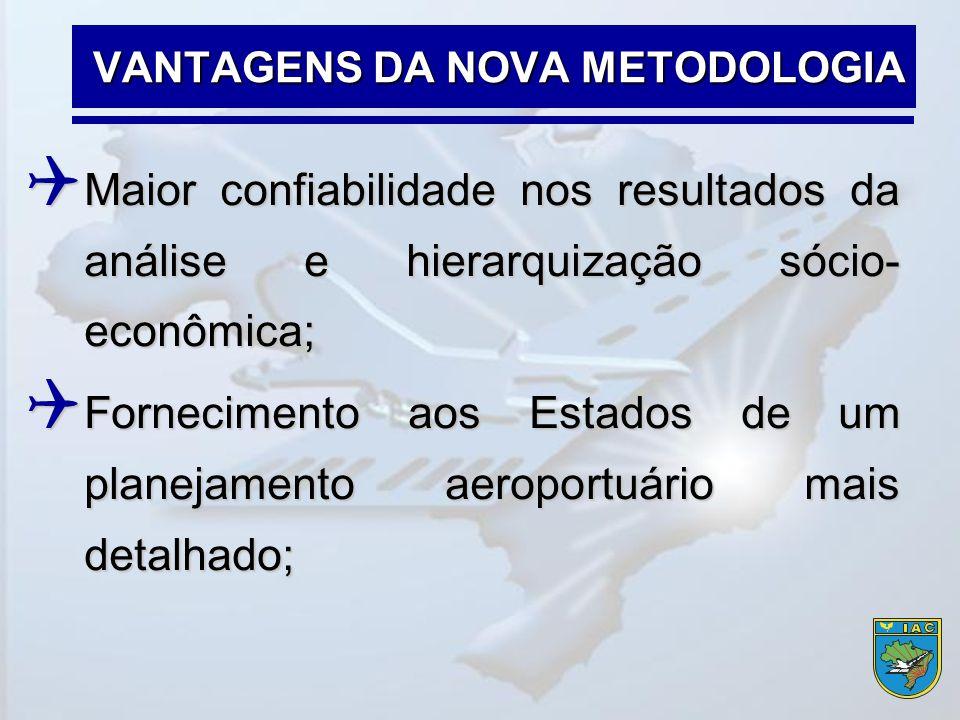 VANTAGENS DA NOVA METODOLOGIA