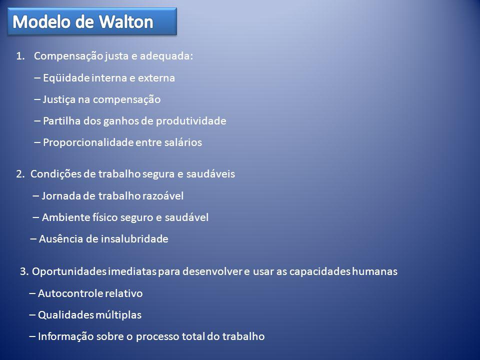 Modelo de Walton Compensação justa e adequada: