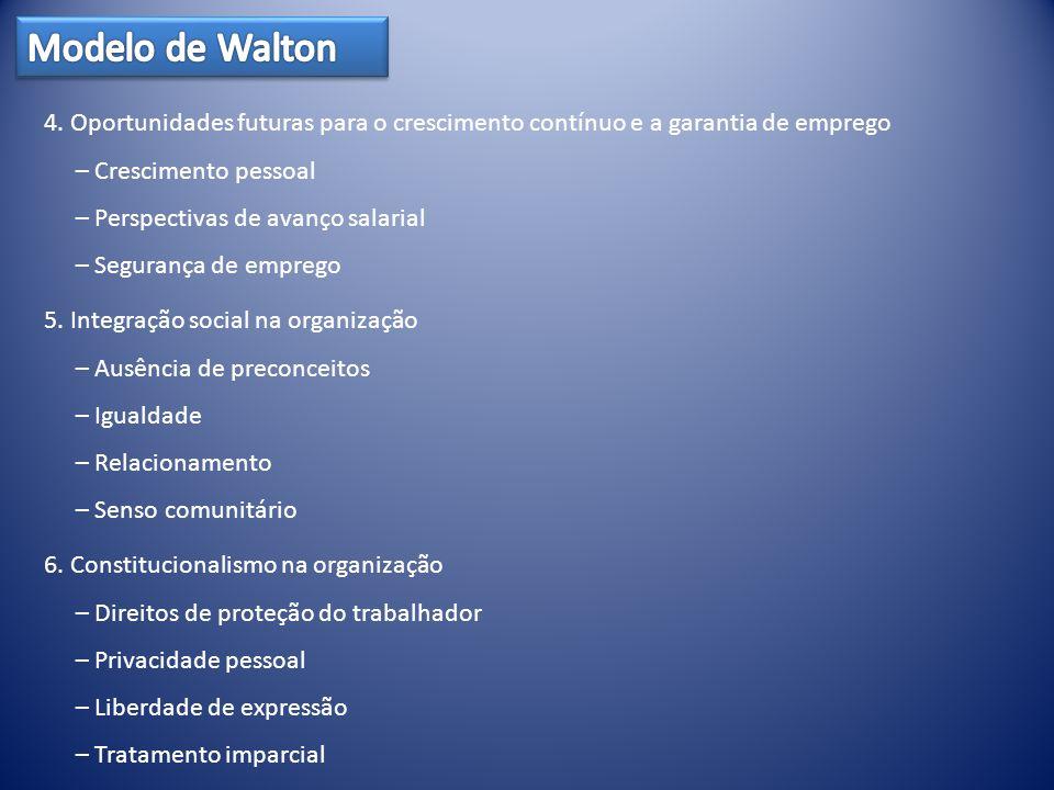 Modelo de Walton 4. Oportunidades futuras para o crescimento contínuo e a garantia de emprego. – Crescimento pessoal.
