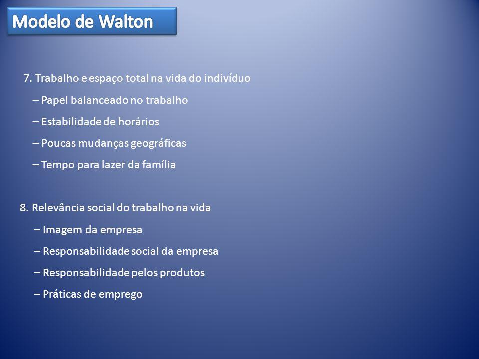 Modelo de Walton 7. Trabalho e espaço total na vida do indivíduo