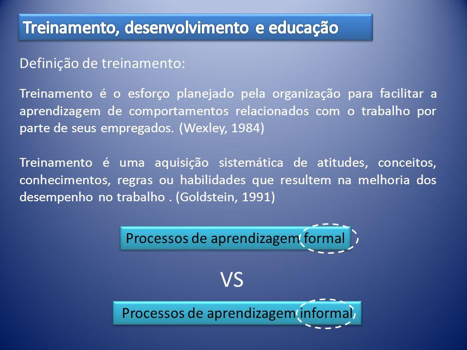 VS Treinamento, desenvolvimento e educação Definição de treinamento: