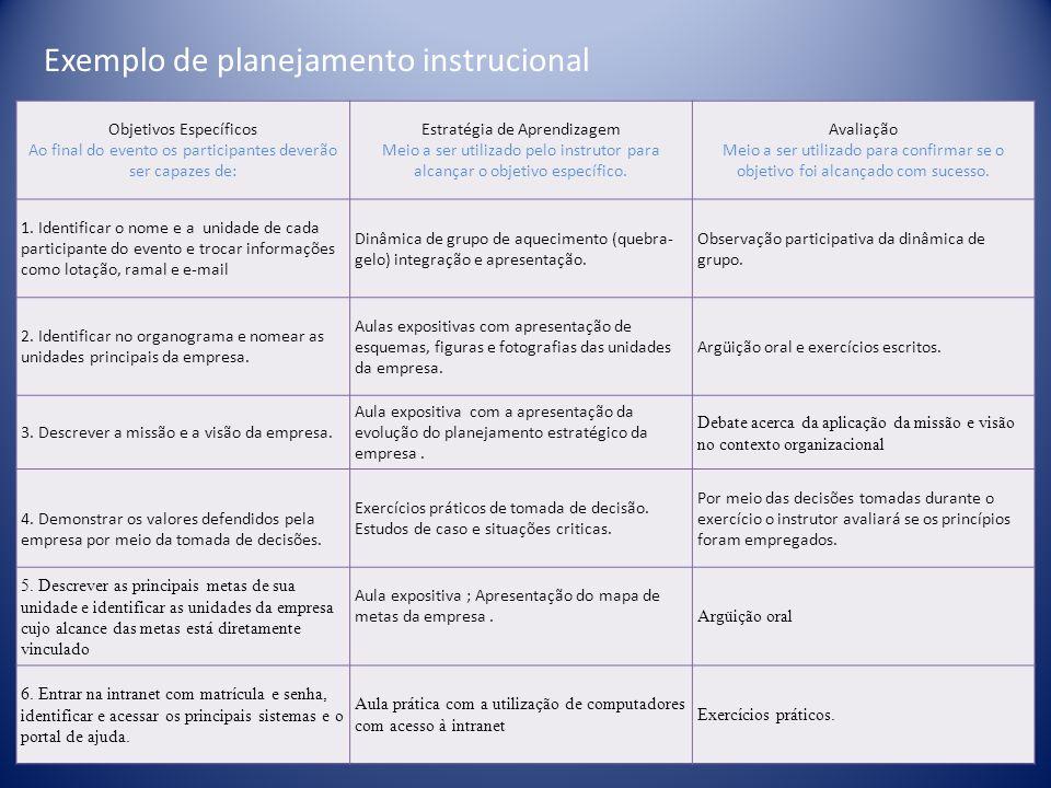 Exemplo de planejamento instrucional