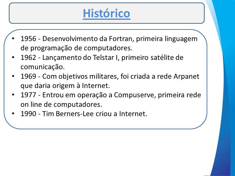 Histórico 1956 - Desenvolvimento da Fortran, primeira linguagem de programação de computadores.