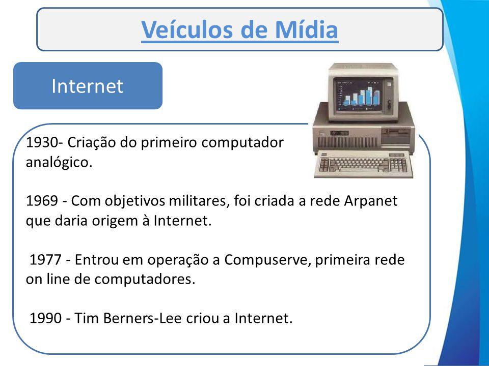 Veículos de Mídia Internet 1930- Criação do primeiro computador