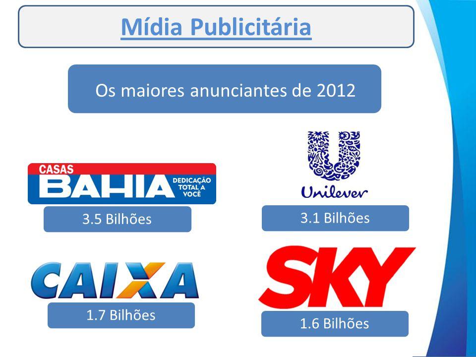Os maiores anunciantes de 2012